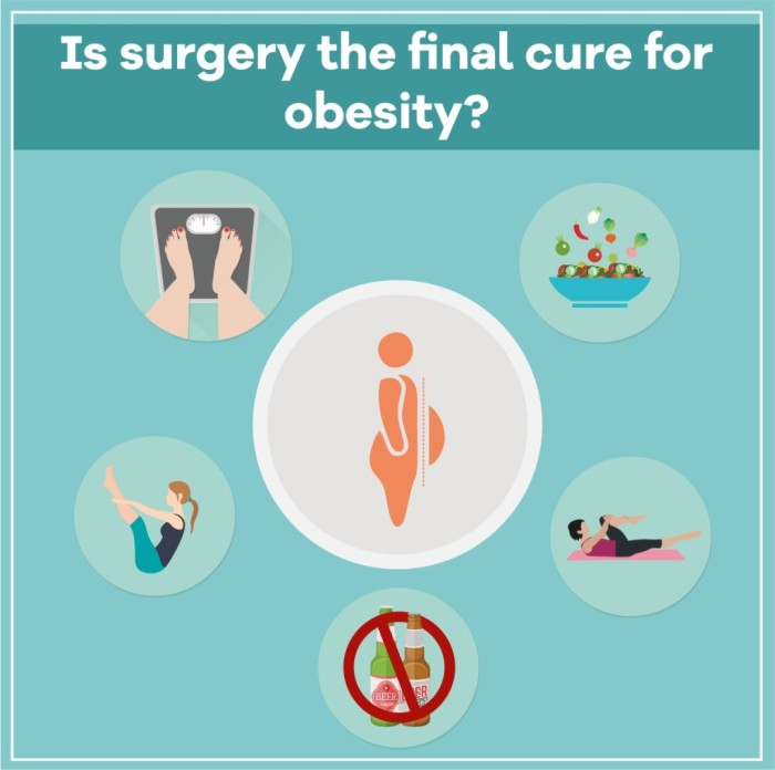 Is-surgery-the-final-cure-for-obesity-1024x1019.jpg