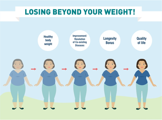losing-beyond-weight